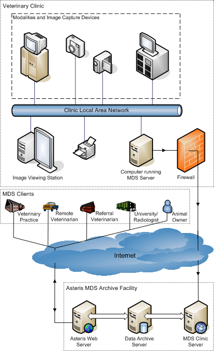 Computer Hardware Diagram